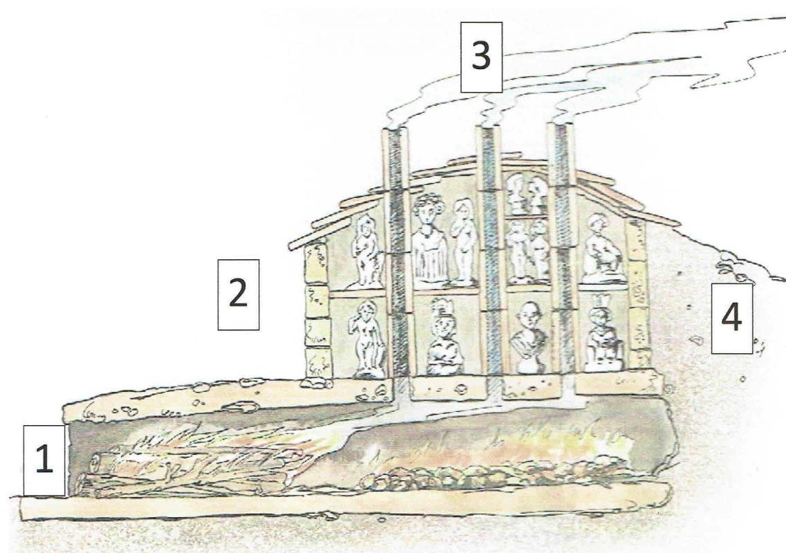Alandier et laboratoire dessin